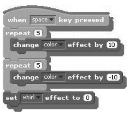 23. att. Programmas koda pieraksta salīdzinājums Scratch – pa kreisi,  Visual Basic – pa labi (Jerry Lee Ford, 2014).